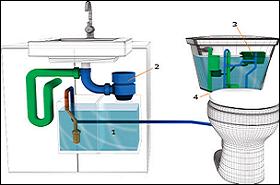 Aqus Water System